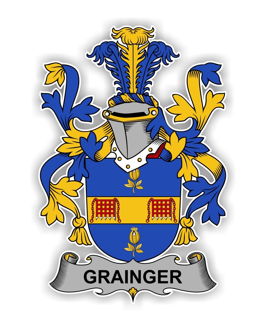 Grainger stock options
